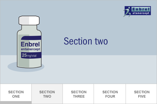 Section Two: Prepare the needle and vial