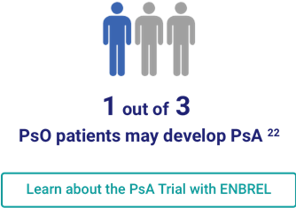 1 out of 3 PsO patients may develop PsA
